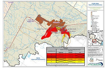 Areas of Significant Moderate or Low Threats in Georgetown - Pathogens